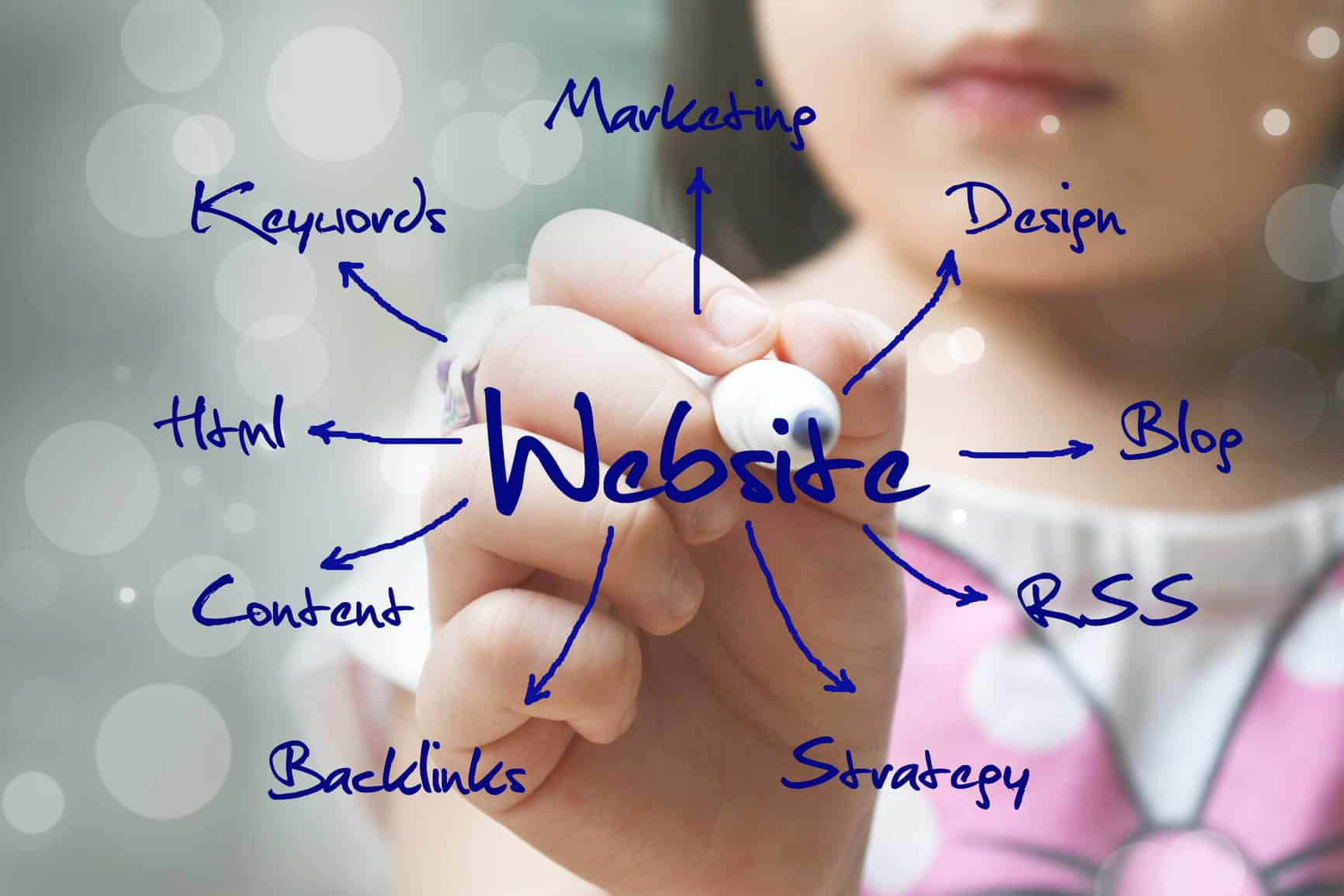 Website Design & Internet Marketing